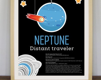 Neptune poster, infographic, planets, science art, educational poster, kids room decor