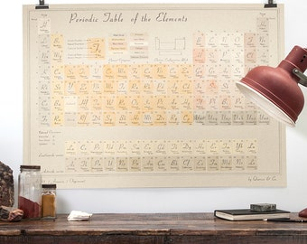 Periodic Table of the Elements in Orpiment art print