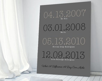 Special dates print our story 40th birthday important dates gift for wife gift for mom gift for mother My greatest blessings call me mom