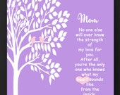 Mom Gift for Mom Birthday gift for Mom Mum New Mom gift-