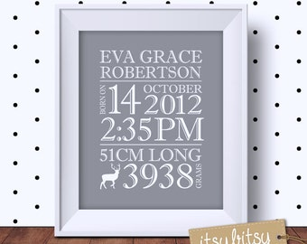 Birth print nursery decor, birth announcement wall art, baby birth details, baby birth stats art, modern nursery decor, newborn baby gift