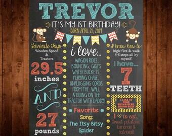 First Birthday Chalkboard Poster/Sign - digital - Baby/Child Growth/Milestones, Monkey, Vintage, Boy, Girl, Growth, Statistics, Birth, Party