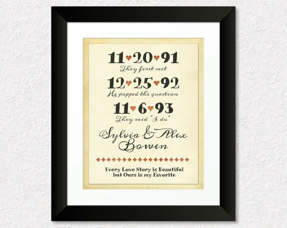 Wedding Gift A Year Of Dates : Dates Sign, Personalized Anniversary Gift, Custom Wedding Gift ...