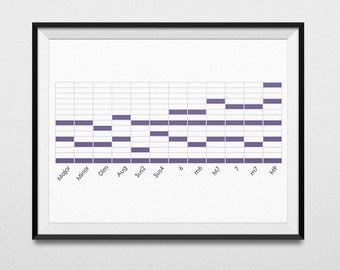 Chord Structures in MIDI - Poster