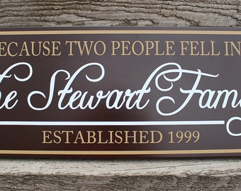 Personalized family sign-family name sign-family name wood sign-anniversary gift-All because two people fell in love sign-established