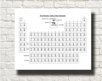 The Periodic Table of the Elements Art Illustration Printable Instant Download Poster UPO05white