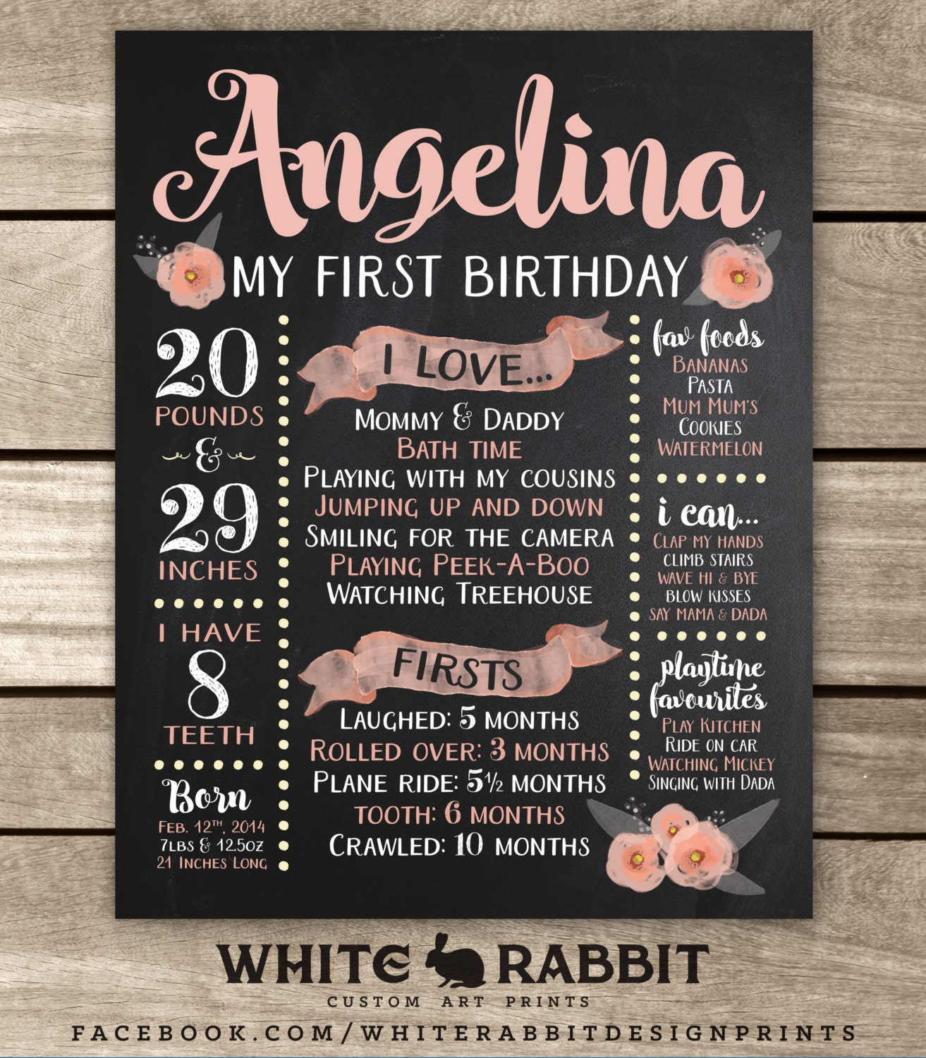 First birthday chalkboard sign digital file first birthday for First birthday board template