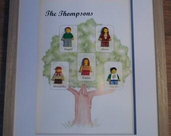 Lego Minifigure Family Tree