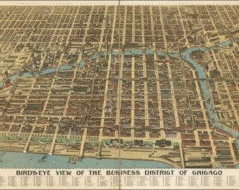 24x36 Poster; Birdseye Map Of Chicago Business District 1898