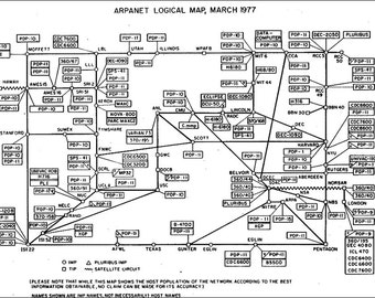 24x36 Poster; Arpanet Logical Map, March 1977