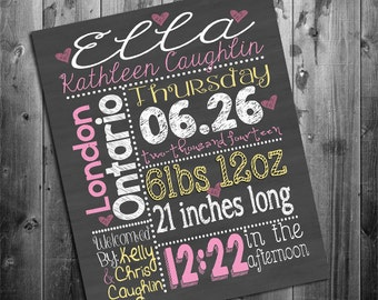 Birth Stats - Birth Announcement - Baby Board - Chalkboard