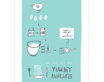 How To Make Pancakes - Fine Art Print