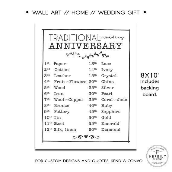 Traditional Wedding Anniversary Gifts Wall Art Bridal Shower