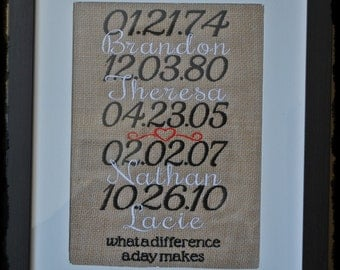 Family Names and Special Dates Embroidered Design