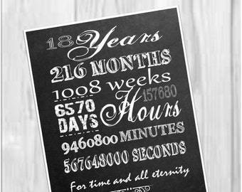 18 year anniversary printable: minutes, hours, seconds, days, years, lds