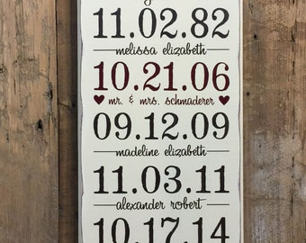 Important Date Sign - 5th Anniversary Gift - 5th Wood Anniversary - Personalized Wedding Gift - Engagement Gift - Housewarming Gift