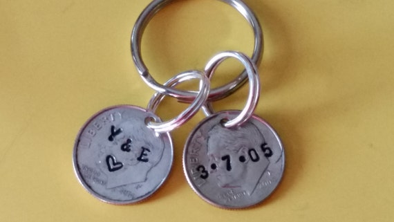 20th Wedding Anniversary Gift For Wife: 20 Year Anniversary Gift Handstamped 20th By TiffysLove On