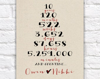 10 Yr Wedding Anniversary Gift Ideas : gift for husband boyfriend custom art one 1st anniversary ten 10 year ...