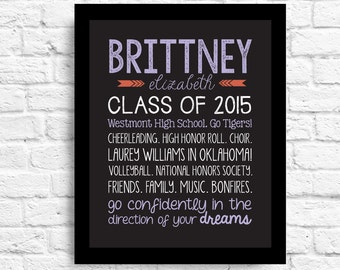 Customizable Graduation Gift  - Senior Gift. Inspirational Quote. High School Graduation Gift. Personalized Poster.