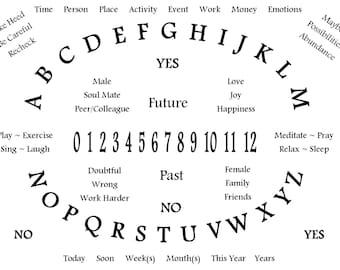 Pendulum Mat and Pendulum How to Guide / Divination / Dowsing / Scrying Mat