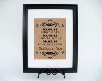 Personalized Important Dates of Your Relationship Framed Burlap Art Print / Wedding Gift / Rustic Wedding Decor / Anniversary Gift (#1236FB)