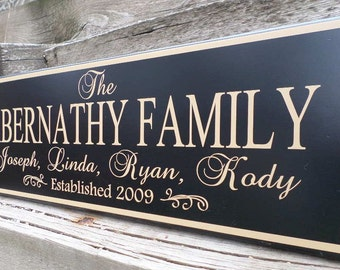 Personalized family established wood sign-Last name established sign-custom family name sign-Established sign-family sign-wood family sign