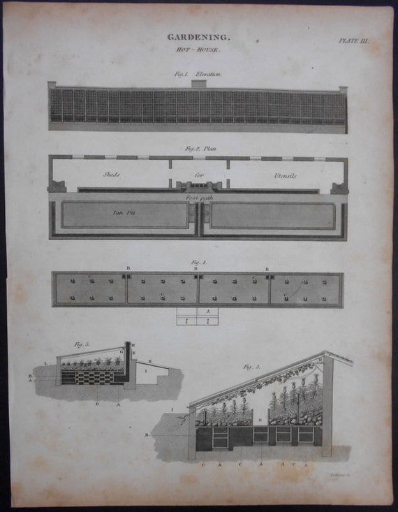 1820 Gardening Architecture Plans For Hot House Greenhouse