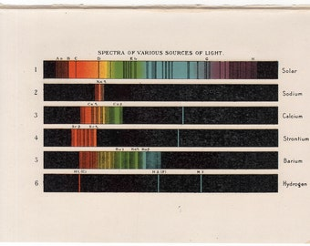 1899 SPECTRA OF LIGHT print original antique astronomy lithograph