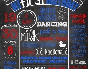 4th of July First Birthday Chalkboard // Fireworks // Stars // July 4th // Patriotic Theme // 16x20