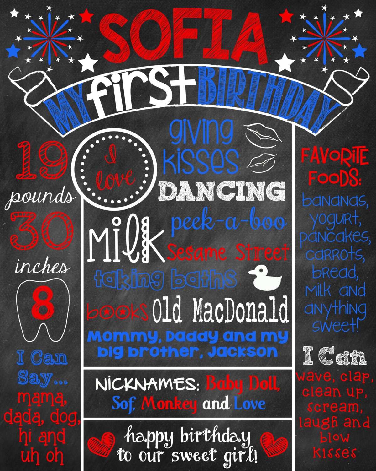 May The Fourth Be With You Party Supplies: 4th Of July First Birthday Chalkboard // Fireworks // Stars