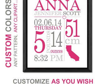 birth stats print, girls birth stats wall art, baby announcement, personalized birth announcement, baby nursery decor, new parent gift