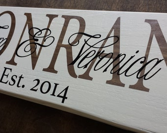 FREE SHIPPING: Established Family Name Sign