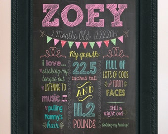 Monthly Baby Milestones Photo Prop - Bundle for 12 Months - Chalkboard - Boy, Girl, Infant, 1 Year Old, Growth, Birthday, Stats