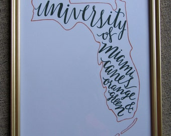 UM University of Miami Print - Home or Office Decor for any Hurricane or Cane