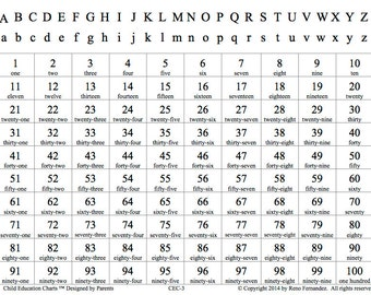 Worksheets Couting English free worksheets french number 1 30 printable numbers chart 100 cbrp