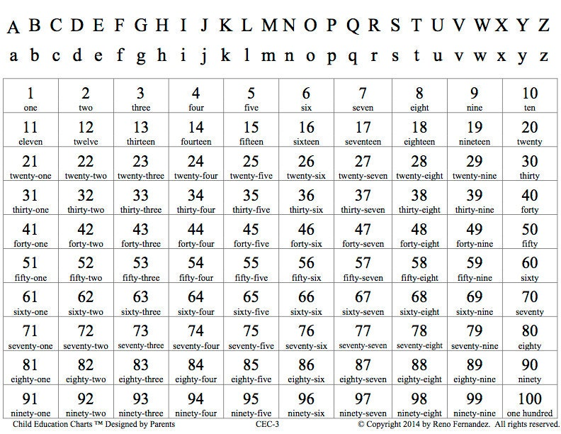 Worksheet french numbers 1 100 french numbers 1 100 for 1 to 100 table in english