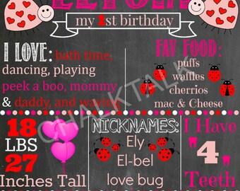 Printable Ladybug First Birthday Chalkboard Poster, Ladybug Birthday Party, Ladybug Theme