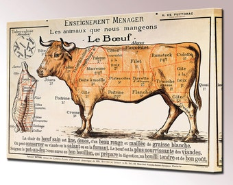 Beef Different Cuts of Meat Canvas Wall Art Print in 4 Sizes Ready To Hang