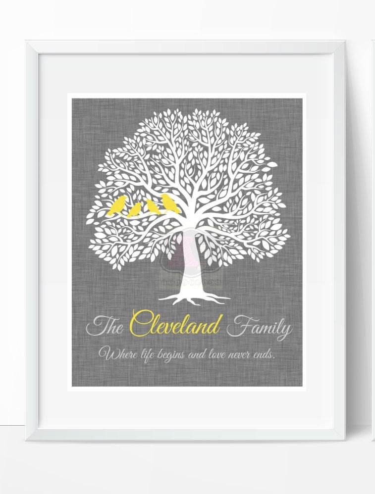 Printable Family Wall Decor : Family tree wall art home decor printable custom