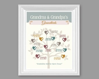 Personalized GRANDPARENTS GIFT, Grandkids Names Dates, Grandparents art print, Sage, Cream, 8x10 or 11x14 Birthday Christmas Gift, Unframed