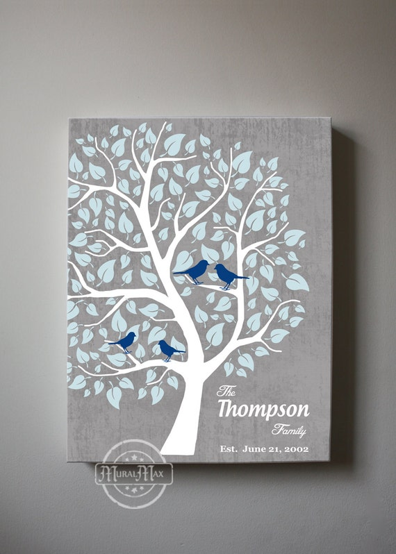 Personalized gift family tree with birds personalized for Family tree gifts personalized