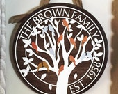 Family Tree Wood Circle sign personalized from Annie's Barn. Can customize number of birds and colors. Anniversary or housewarming.