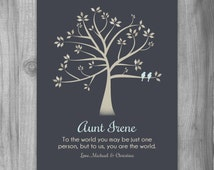 Personalized Gift for AUNT Art Print CUSTOM To Us You Are The World Poem Tree Birds from Niece Nephew Also for Sister, Mom, Uncle, Cousin