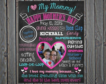 Mother's Day Photo Chalkboard Mother's Day Gift Mommy and Me Grandma Picture Mothers Day