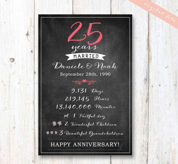 25th Wedding Anniversary Gifts For Wife: 25th Anniversary Gift For Wife 25th Anniversary Chalkboard