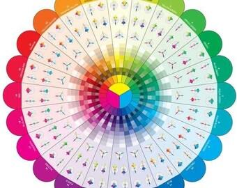 Studio Color Wheel Poster - 28 inch x 28 inch #20147 C&T Publishing - Joen Wolfrom