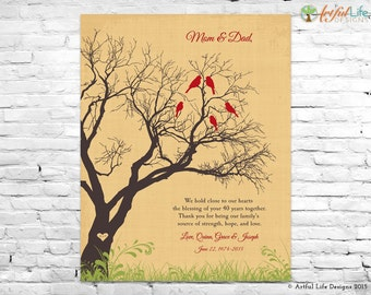 40th ANNIVERSARY GIFT, Anniversary Print for Parents, 40th Ruby Anniversary, Anniversary Family Tree, 40th Anniversary Gift Print
