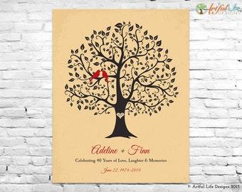 40th ANNIVERSARY GIFT, RUBY Wedding Anniversary Gift, Family Tree Wall Art, Anniversary Gift for Parents, Family Tree Print