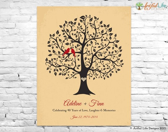 Gifts For Ruby Wedding Anniversary Ideas: 40th ANNIVERSARY GIFT RUBY Wedding Anniversary Gift Family