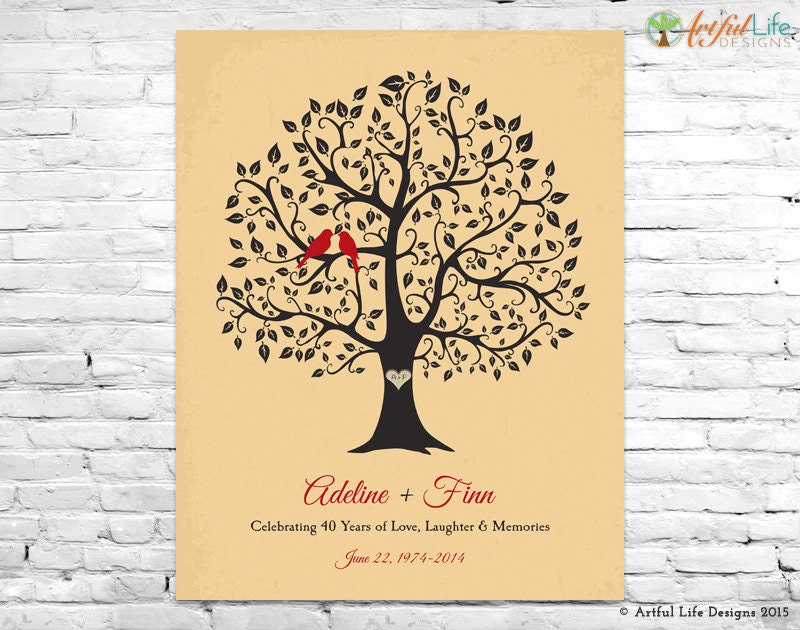 Gift Ideas For 40th Wedding Anniversary For Friends : 40th ANNIVERSARY GIFT RUBY Wedding Anniversary Gift Family